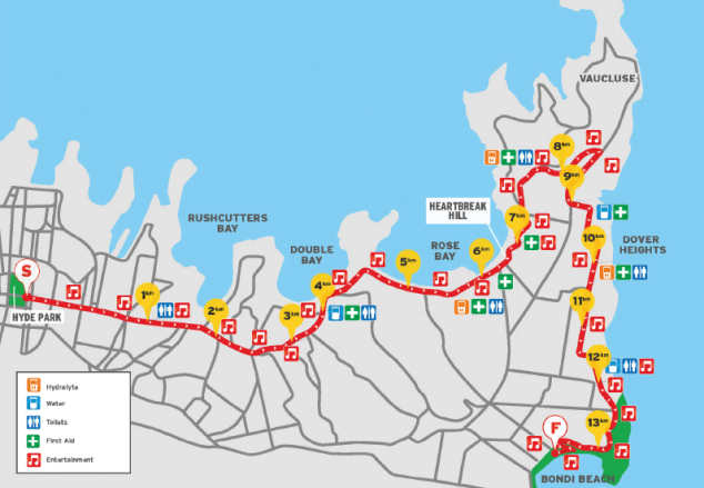 Post - City2Surf - Map