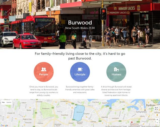 post-accommodation-burwood