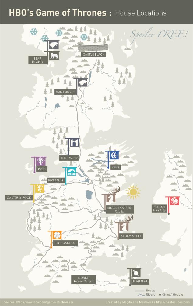 GoT - Locations